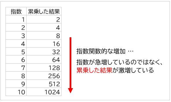 f:id:waenavi:20210116201901j:plain