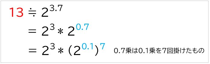 f:id:waenavi:20210116202741j:plain