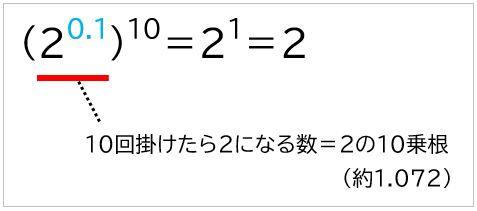 f:id:waenavi:20210116202812j:plain