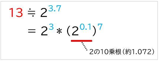 f:id:waenavi:20210116202833j:plain