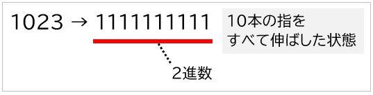 f:id:waenavi:20210116204059j:plain