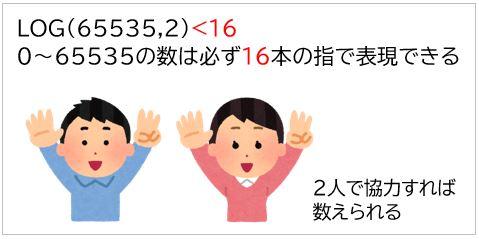 f:id:waenavi:20210116204543j:plain