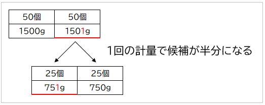 f:id:waenavi:20210116210153j:plain