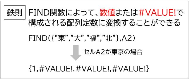 f:id:waenavi:20210122085048j:plain