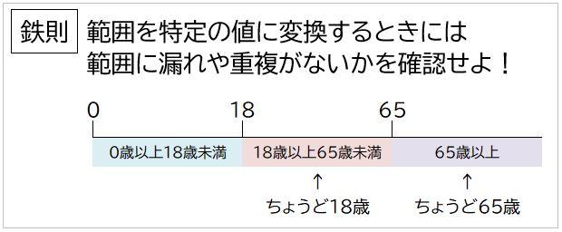 f:id:waenavi:20210122090753j:plain