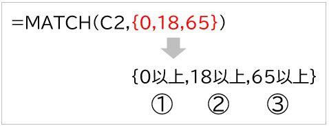 f:id:waenavi:20210122091351j:plain