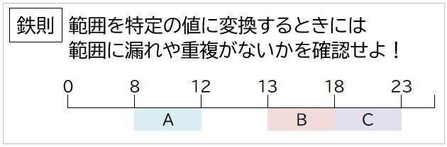 f:id:waenavi:20210122092002j:plain
