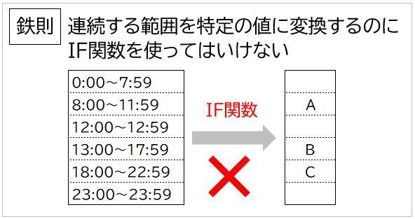 f:id:waenavi:20210122092729j:plain