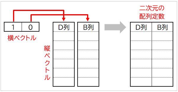 f:id:waenavi:20210122113301j:plain