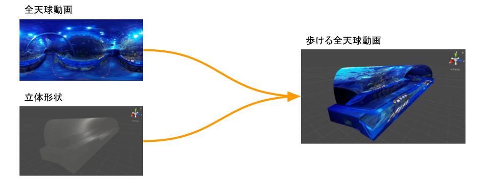 f:id:waffle_maker:20201224183828p:plain