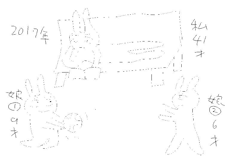 f:id:waga186:20170926010759p:plain