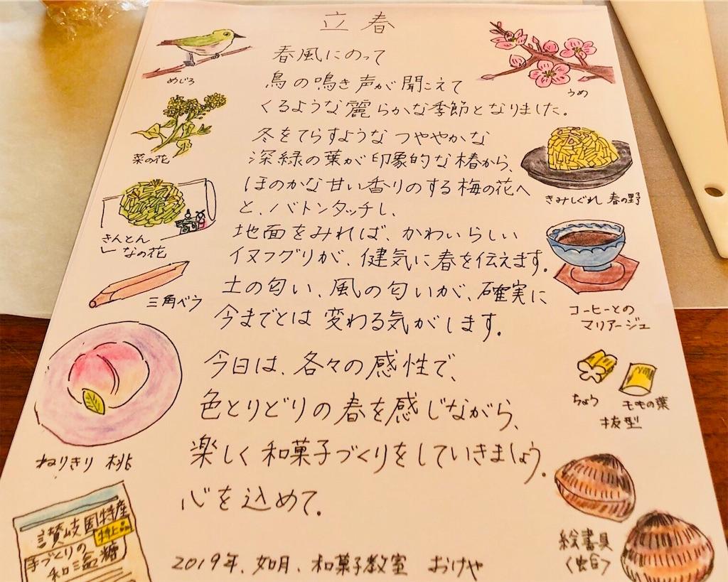 f:id:wagashi-okeya:20190220164752j:image