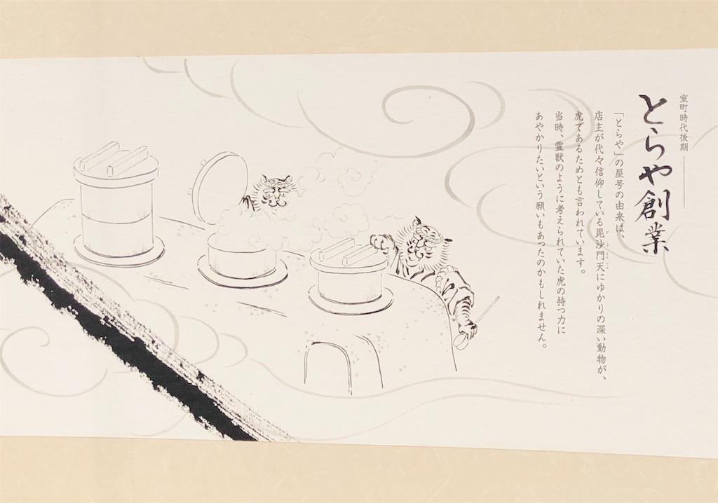 f:id:wagashi-okeya:20190721155513j:image