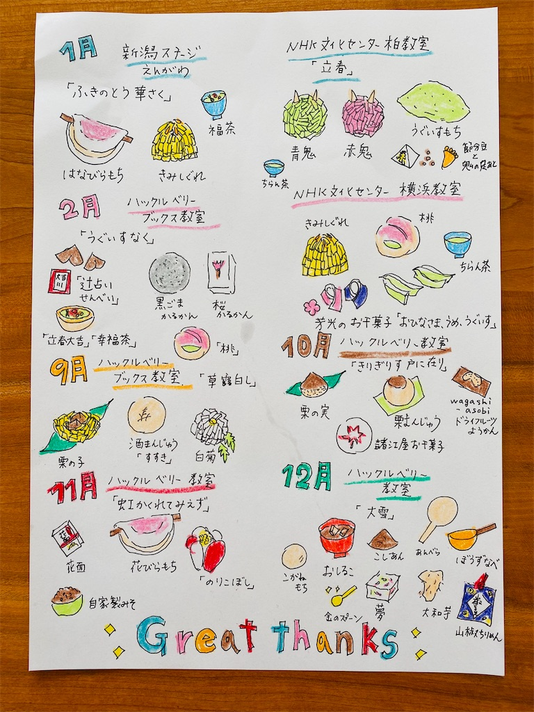 f:id:wagashi-okeya:20201216113143j:image