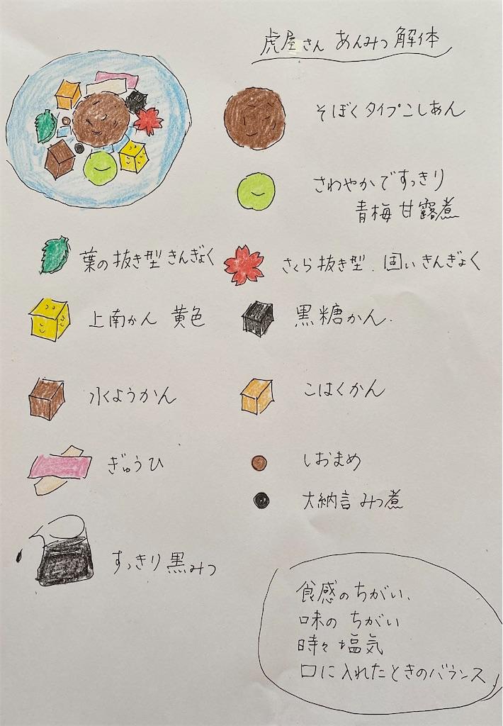 f:id:wagashi-okeya:20210404093718j:image