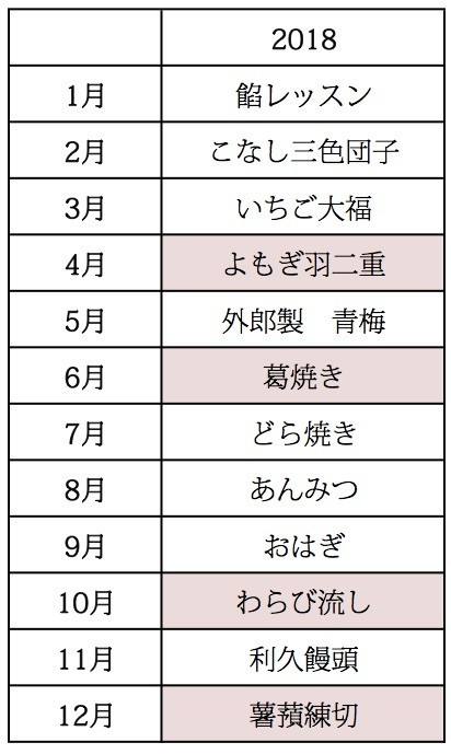 f:id:wagashi_issho:20171115203705j:plain