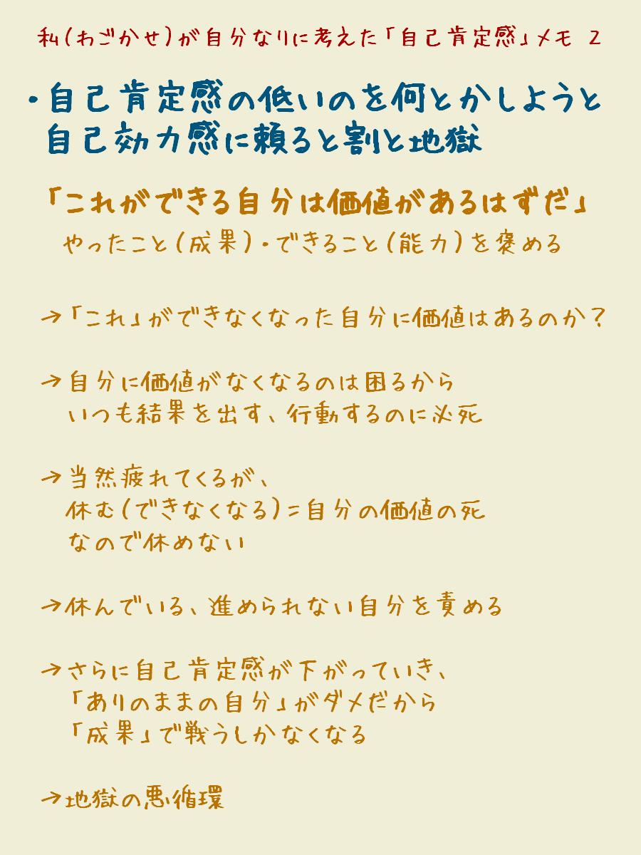 f:id:wagokase930:20201210192937p:plain