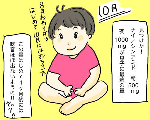 f:id:wahahaihai:20201029094211p:plain