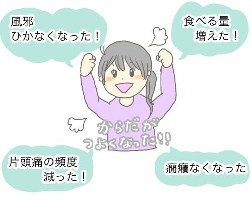 f:id:wahahaihai:20210410064737p:plain