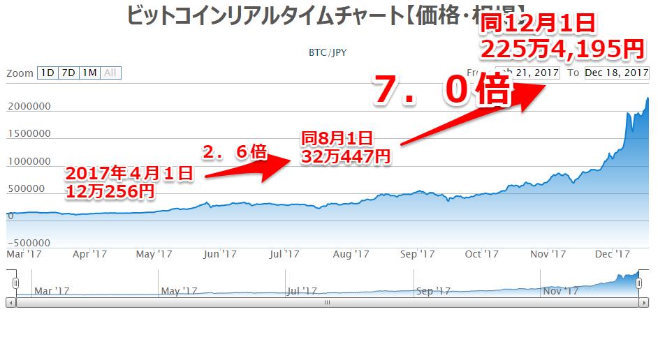 f:id:wahhoi-san:20171218005348p:plain
