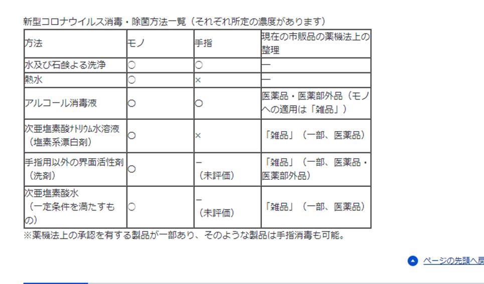 f:id:wahoo910:20210114200440p:plain