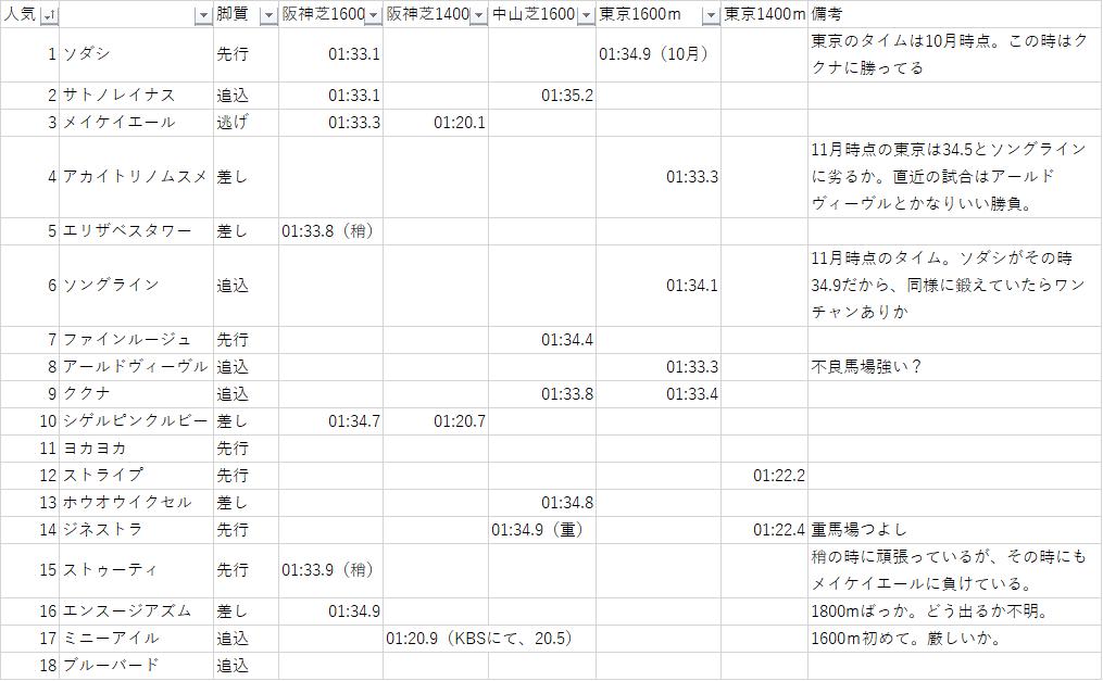 f:id:wahoo910:20210411022741p:plain