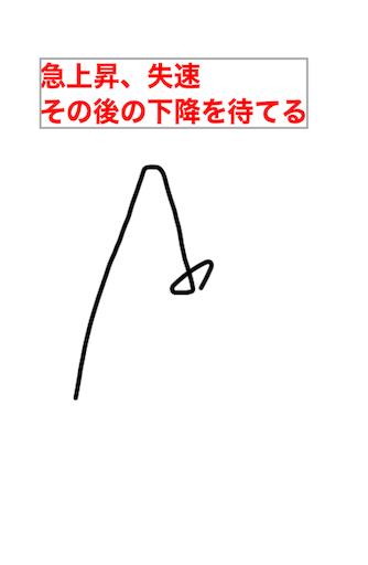 f:id:waisy:20191019080748p:image