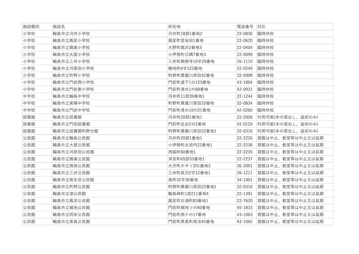 f:id:wajimatime:20200417180434j:plain