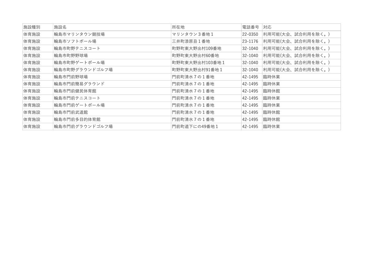 f:id:wajimatime:20200417180520j:plain
