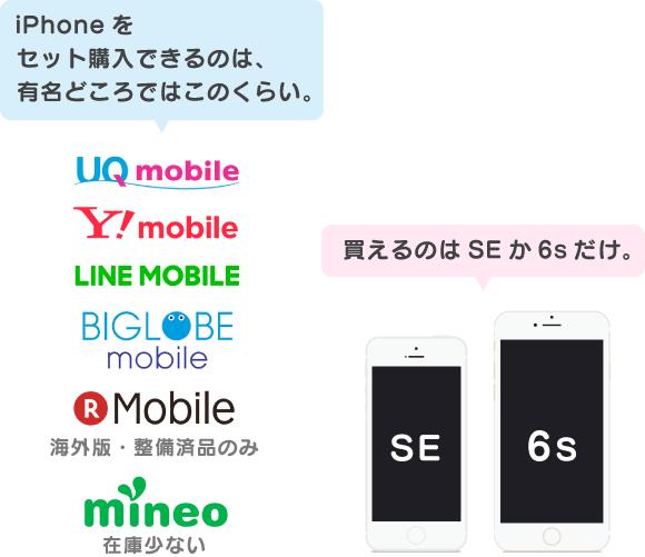 買えるのはiPhone SEか6sだけ