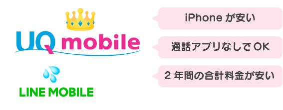 iPhoneが安い、通話アプリなしでOK、料金が安い