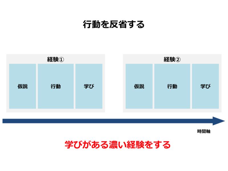 %e7%9b%b4%e6%84%9f%e5%8a%9b%e3%81%a8%e7%b5%8c%e9%a8%93_2