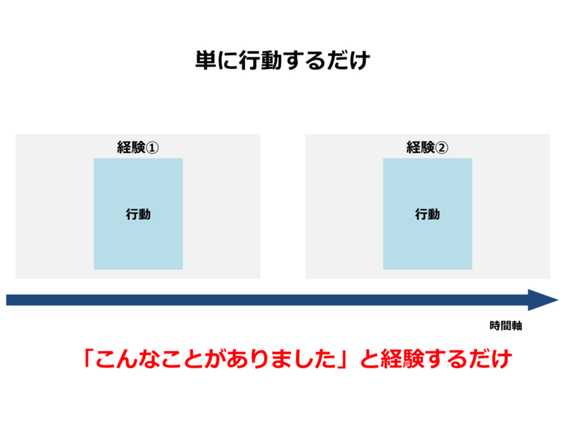 %e7%9b%b4%e6%84%9f%e5%8a%9b%e3%81%a8%e7%b5%8c%e9%a8%93_1