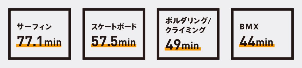 f:id:waka-tsuba:20170801222543j:plain