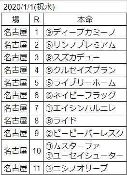 f:id:waka36saburoh:20200101022021p:plain