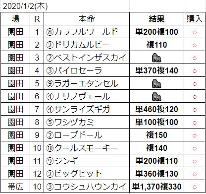 f:id:waka36saburoh:20200102164705p:plain