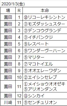 f:id:waka36saburoh:20200102234056p:plain
