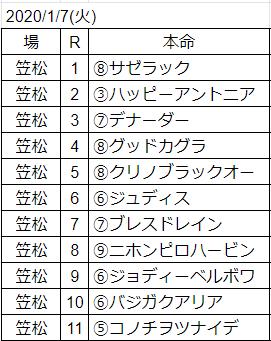 f:id:waka36saburoh:20200105201932p:plain