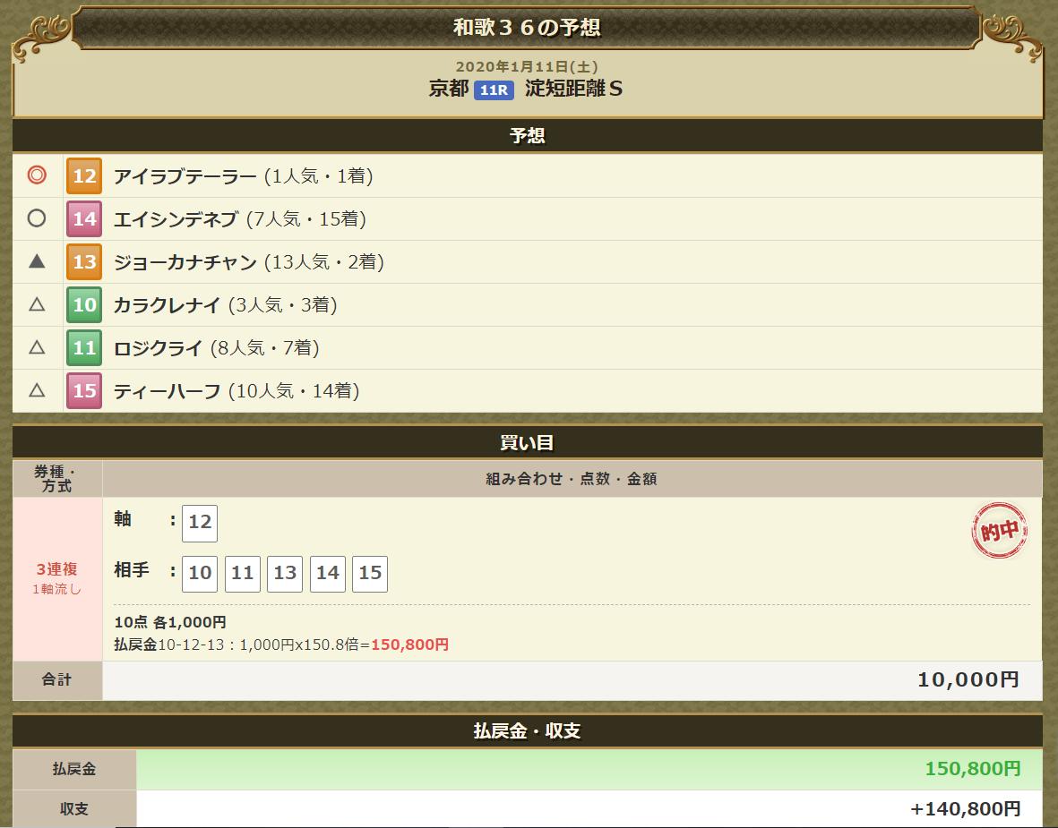 f:id:waka36saburoh:20200112065239p:plain