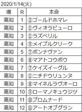 f:id:waka36saburoh:20200114120253p:plain