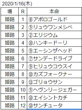 f:id:waka36saburoh:20200116005412p:plain