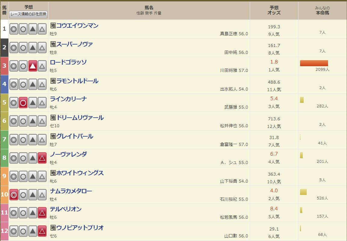 f:id:waka36saburoh:20200210180225p:plain