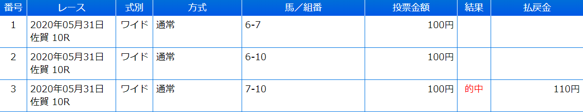 f:id:waka36saburoh:20200531211753p:plain