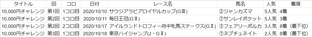 f:id:waka36saburoh:20201020155355p:plain