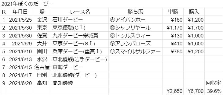 f:id:waka36saburoh:20210611152238p:plain