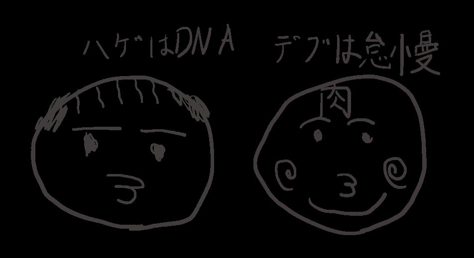 f:id:wakahage_diary:20161001180307p:plain