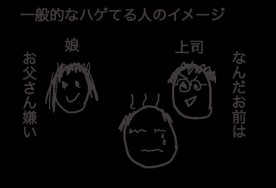 f:id:wakahage_diary:20161001215747p:plain