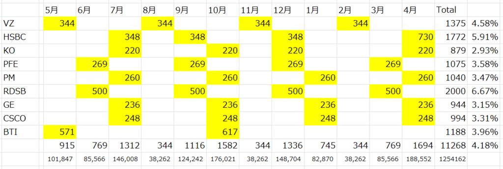 f:id:wakaiojisan:20170528183718p:plain