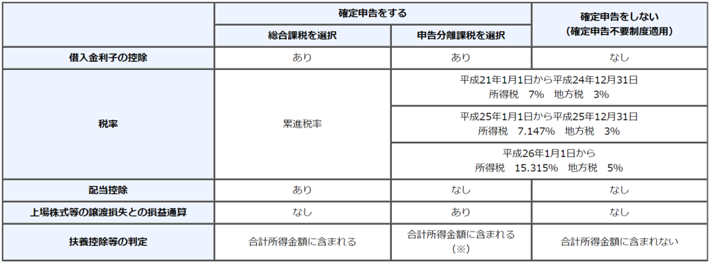 f:id:wakaiojisan:20170528231807p:plain