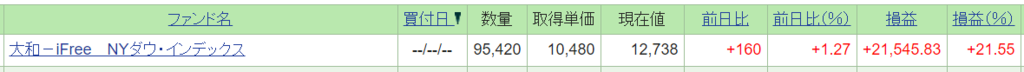 f:id:wakaiojisan:20170603125910p:plain